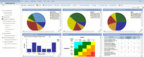 Datacert Passport GRC provides role-based, configurable dashboards that provide a consolidated view of ...
