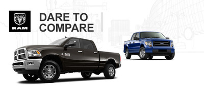 2014 Ram 1500 vs. 2014 Ford F-150 (PRNewsFoto/Stettler Dodge)