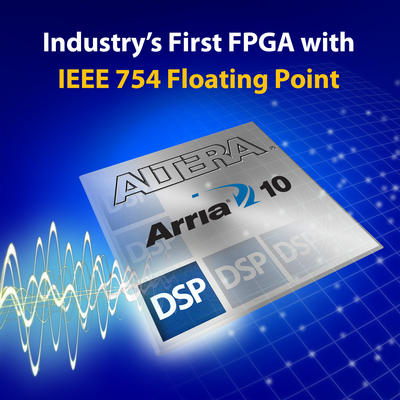 Arria 10 FPGAs and SoCs Deliver up to 1.5 TeraFLOPs of DSP Performance (PRNewsFoto/Altera Corporation)