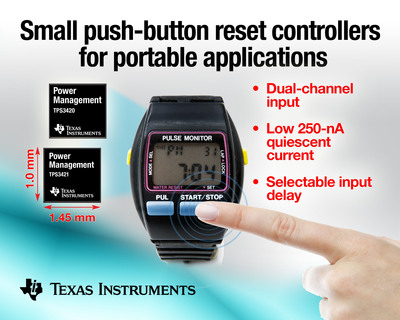 TI's tiny, dual-channel TPS3420 and TPS3421 push-button reset controllers feature low power consumption and a selectable reset time delay to improve system stability in space-constrained, power-sensitive applications such as pedometers, fitness bands, cell phones and tablets.  (PRNewsFoto/Texas Instruments Incorporated)