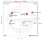 The best HR Management Suites, based on reviews from HR professionals