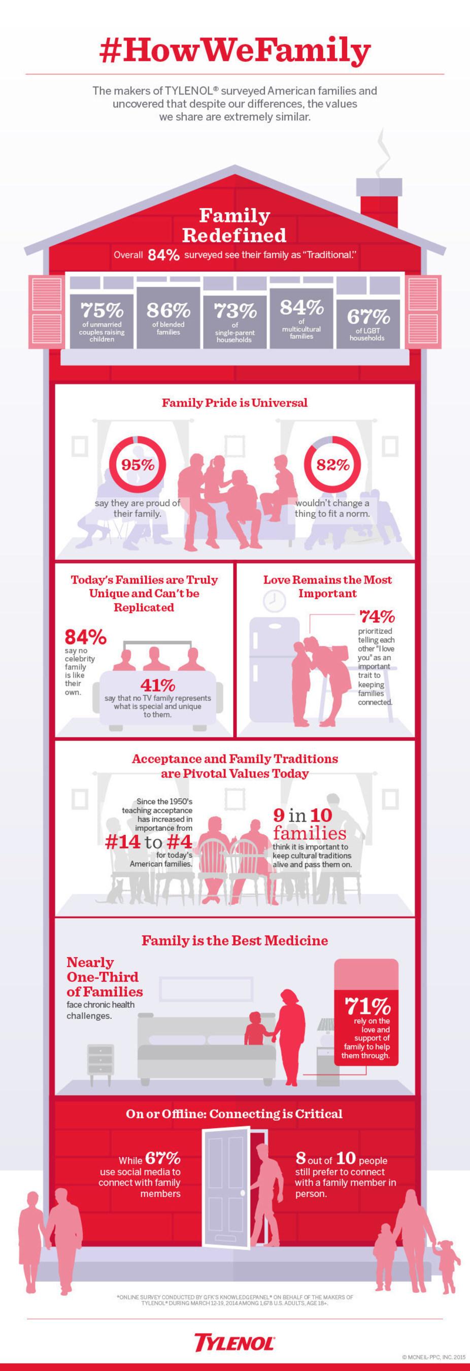 #HWF Infographic