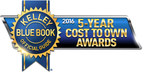 Kelley Blue Book's 5-Year Cost to Own Awards, like all new- and used-car information provided by KBB.com, exist to help shoppers make more informed new-car buying decisions by breaking down typical ownership cost details and naming the brands and models with the lowest projected five-year total.