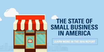 Helping existing small businesses scale offers enormous, and largely untapped, potential in creating new jobs and generating economic development in the United States--this according to a new report, The State of Small Business in America (pdf) issued by Babson College.