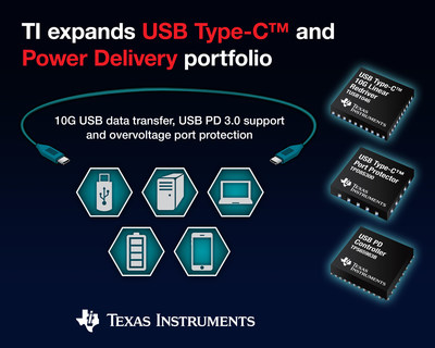 TI's new USB Type-C(TM) and Power Delivery 3.0 devices improve power and data transfer, signal quality, and circuit protection