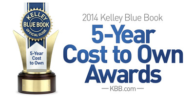 Visit KBB.com for the new cars that cost you less during the first five years.
