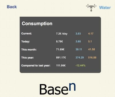 Cutting-edge comfort and effortless energy awareness with BaseN's Home Management solution