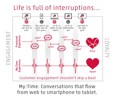 Life is full of interruptions...