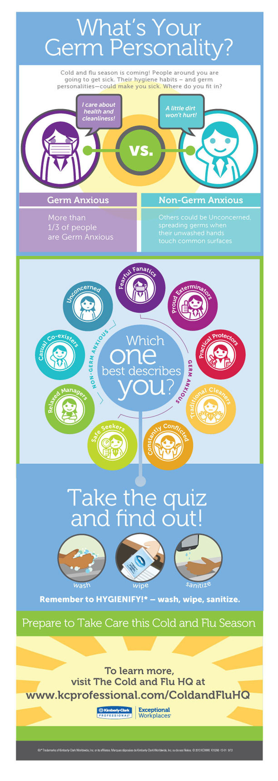 A new quiz from Kimberly-Clark Professional can tell you where you stand on the germaphobe spectrum as well as ...