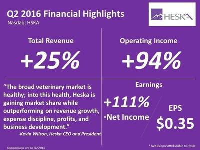 Heska_Corporation