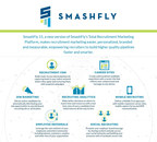With the ability to manage referrals from the same Recruitment Marketing Platform recruiters use to manage all other recruiting channels, SmashFly becomes the first solution to provide empirical data comparing the true value of referrals to other external sources of hire consistently, systematically and agnostically, not by candidate self-selection or other inaccurate methods.