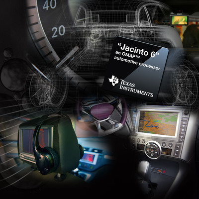 "Automotive infotainment re-defined: TI's ""Jacinto 6"" automotive OMAP(TM) processor paves the way for an unparalleled in-vehicle experience.  (PRNewsFoto/Texas Instruments)"