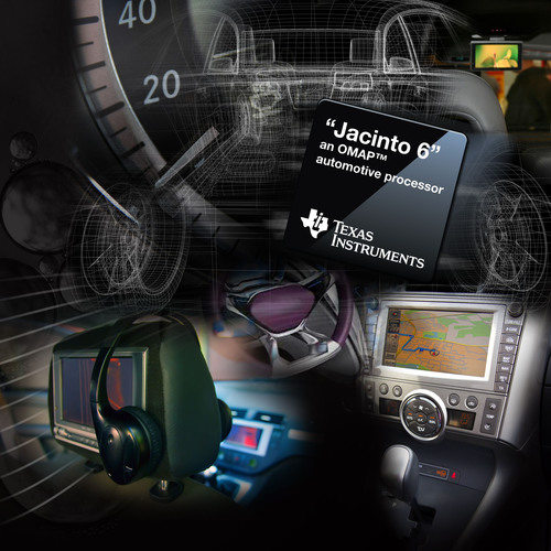 Automotive infotainment re-defined: TI's 'Jacinto 6' automotive OMAP™ processor paves the way for