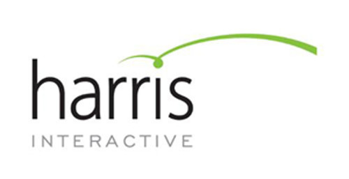 Old Guard and New Guard Media Brands Top 2011 Harris Poll EquiTrend® Study