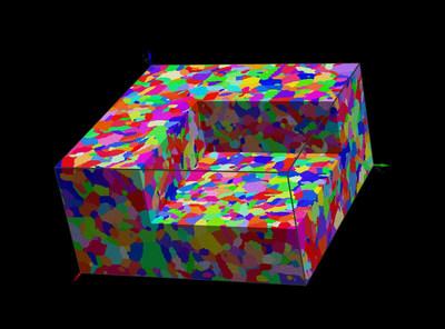 ESPRIT QUBE: Quaternion based data
