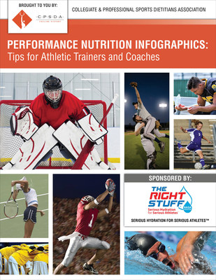 Learn to Optimize Sports Nutrition from the Experts - Professional Sports Dietitians Have Created Infographics for Performance Nutrition