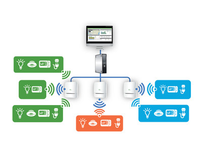 Daintree Networks ControlScope(R) wireless networked building control solution wins Architectural Products PIA
