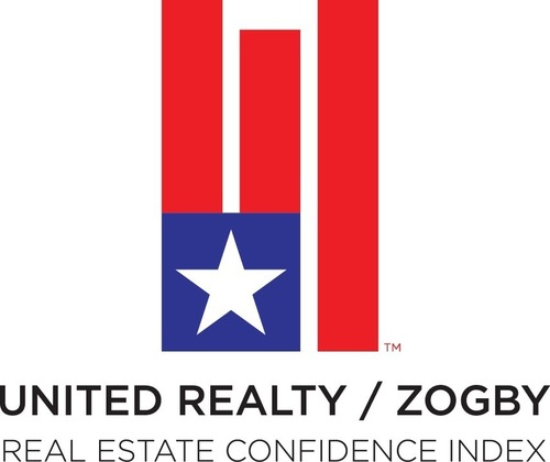 United Realty/Zogby Real Estate Confidence Index. (PRNewsFoto/United Realty)