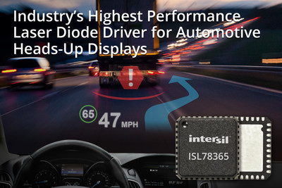 Intersil's laser diode driver provides the industry's highest HD video performance for automotive heads-up displays. The high-speed, quad-channel ISL78365 pulses high intensity lasers up to 750mA, projects full-HD resolution video onto the car's windshield.