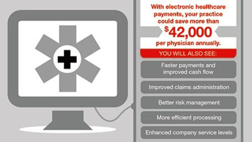 Benefit of electronic payment processes. (PRNewsFoto/KeyCorp) (PRNewsFoto/KEYCORP)