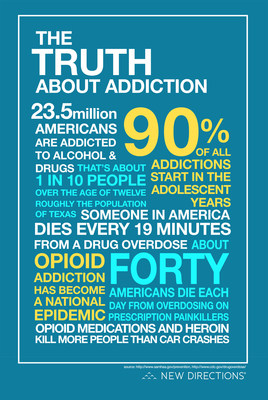 New_Directions_Behavioral_Health_Infographic