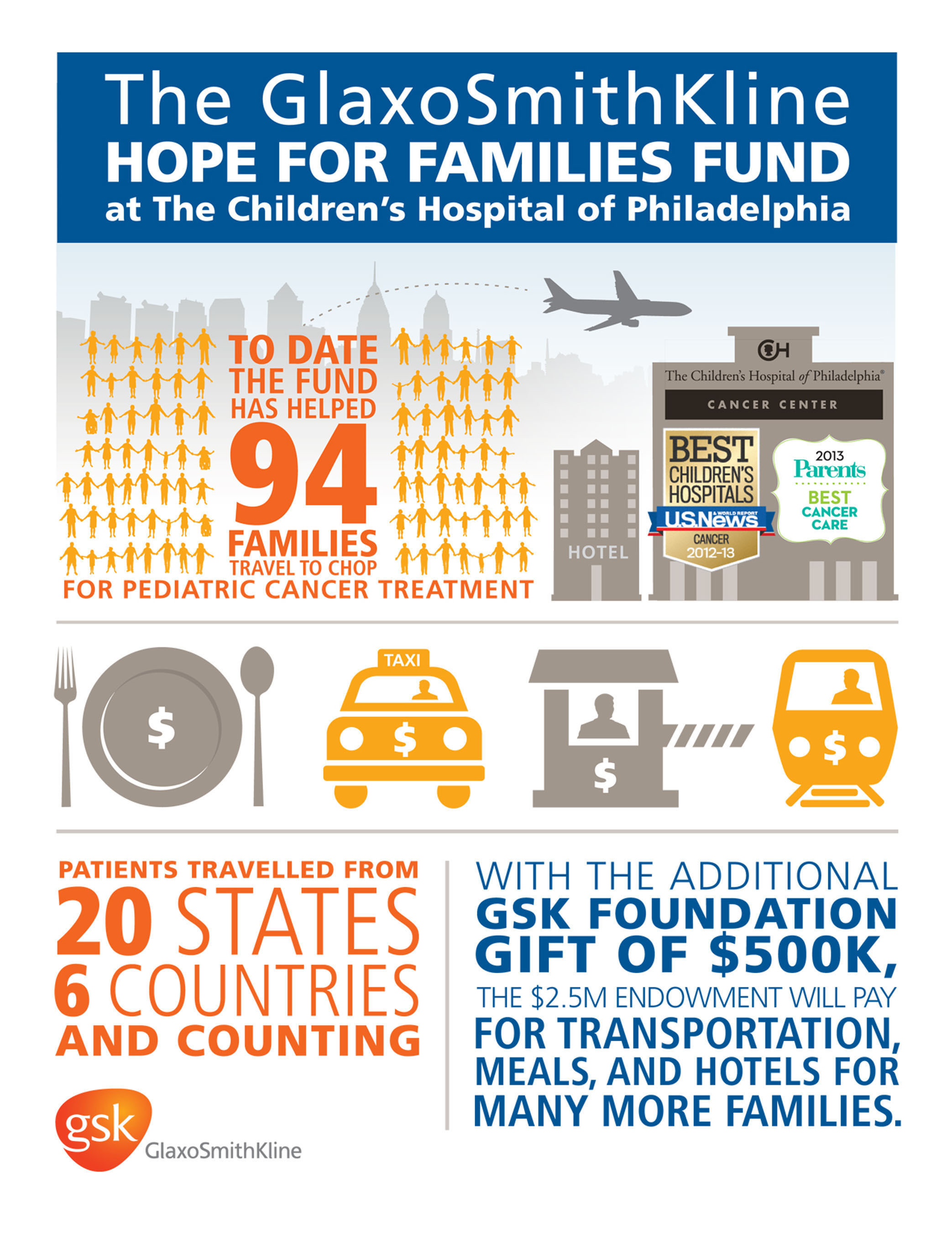 GlaxoSmithKline Foundation Donates $500K to GSK Hope for Families Fund at The Children's Hospital of ...