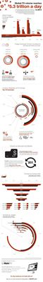 MahiFX Infographic: The $5.3 Trillion Forex Market Explained