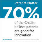 Source: Intellectual Ventures, Market Research on Patent Attitudes, 2013.  (PRNewsFoto/Intellectual Ventures)
