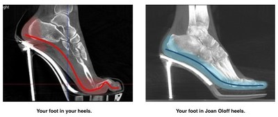 CT Scan of a foot in a Joan Oloff heel (blue) and in a standard heel (red).