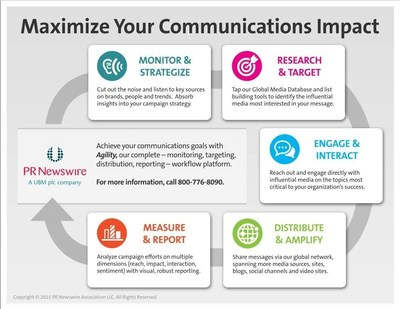 Maximize your communications impact, with PR Newswire's Agility.