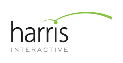 Harris Interactive logo.