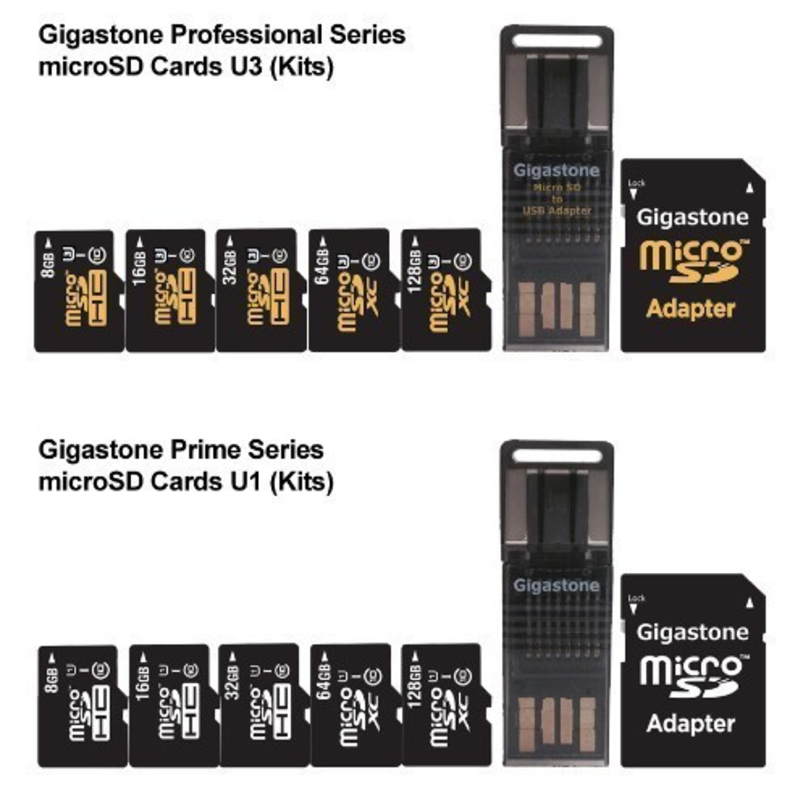 Gigastone Bundles All Micro SD Cards With Complimentary Adapters to Focus on Customer Needs