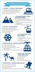 Infographic: The 7 World Wonders of Winter Sports