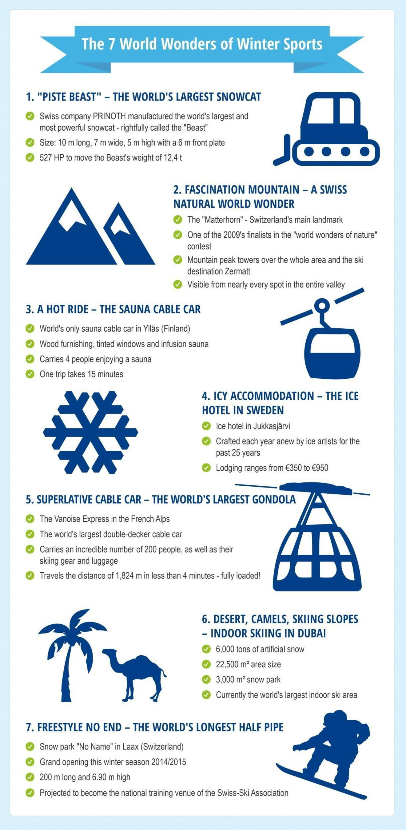 Gigantesco! Le 7 meraviglie del mondo dello sci