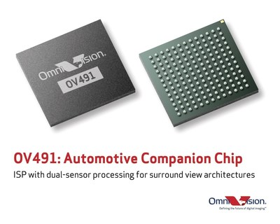 The OV491, OmniVision's ISP with dual-sensor processing for surround view architectures.
