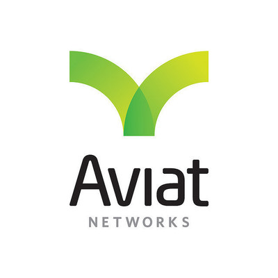 Aviat Networks Logo