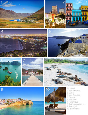Budget Travel's Where To Go 2016 Top Ten