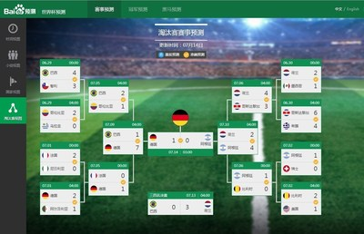 Baidu big data successfully predicted the victory of Germany in the semifinals and finals of 2014 Brazil World Cup