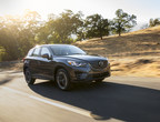 2016.5 Mazda CX-5 Adds More Standard Features to Best-Selling Compact Crossover