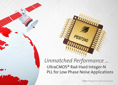 Peregrine's latest high-reliability PLL, the UltraCMOS(R) PE97240, is optimized for space applications and offers improved phase-noise and superior radiation performance.
