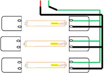 Single-end LED T8 wiring diagram.  (PRNewsFoto/Aleddra LED Lighting)