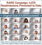 Minnesota hospitals in the RARE Campaign have prevented 4,570 readmissions, surpassing the original goal of 4,000.  (PRNewsFoto/RARE Campaign)