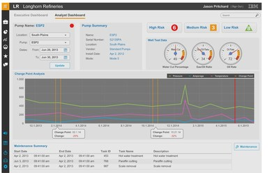 """IBM Asset Analytics for Rotational Equipment solution uses predictive analytics to anticipate downtime and improve the reliability and the availability of critical equipment.  The solution helps answer questions like: How are production targets achieved against the availability of the critical equipment in the """"oil/gas"""" lifts?"""
