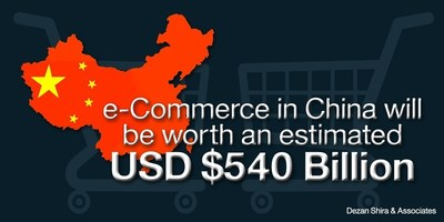 IBM is working with clients to capture this opportunity such as China's OKorder.com, an B2B online commerce exchange, to manage millions of global transactions -- mitigating risk and any error in its supply chain network with IBM's analytics capabilities.