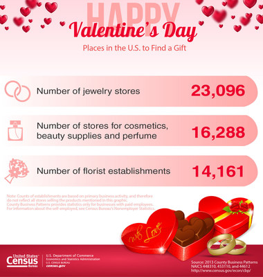 This Valentine's Day graphic highlights three Valentine's Day gift ideas, and the number of places you can find them in the U.S.