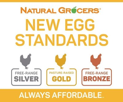 Natural Grocers announces new free-range egg standard after 60 years of selling cage-free eggs