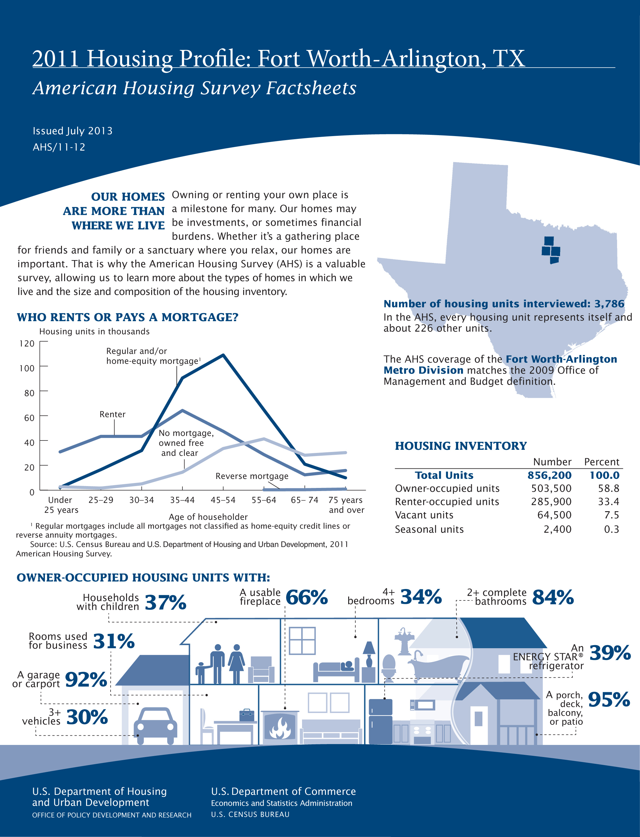 Homeowners in the Fort Worth-Arlington, Texas, metro division paid a median of $109,000 for their homes, according to a 2011 American Housing Survey profile released today. The median purchase price of homes constructed in the past four years was higher at $220,000. Statistics come from the American Housing Survey, which is sponsored by the Department of Housing and Urban Development (HUD) and conducted by the U.S. Census Bureau. www.census.gov.  (PRNewsFoto/U.S. Census Bureau)