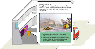 Using IBM software, Tayside Fire and Rescue is equipped to serve the citizens they protect. (PRNewsFoto/IBM)