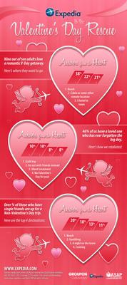 Expedia to the Valentine's Day Rescue. www.Expedia.com/press.  (PRNewsFoto/Expedia.com)