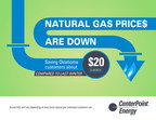 Natural gas prices are down and CenterPoint Energy customers in Oklahoma will save about $20 per month on their gas bill compared to last winter based on the same usage.